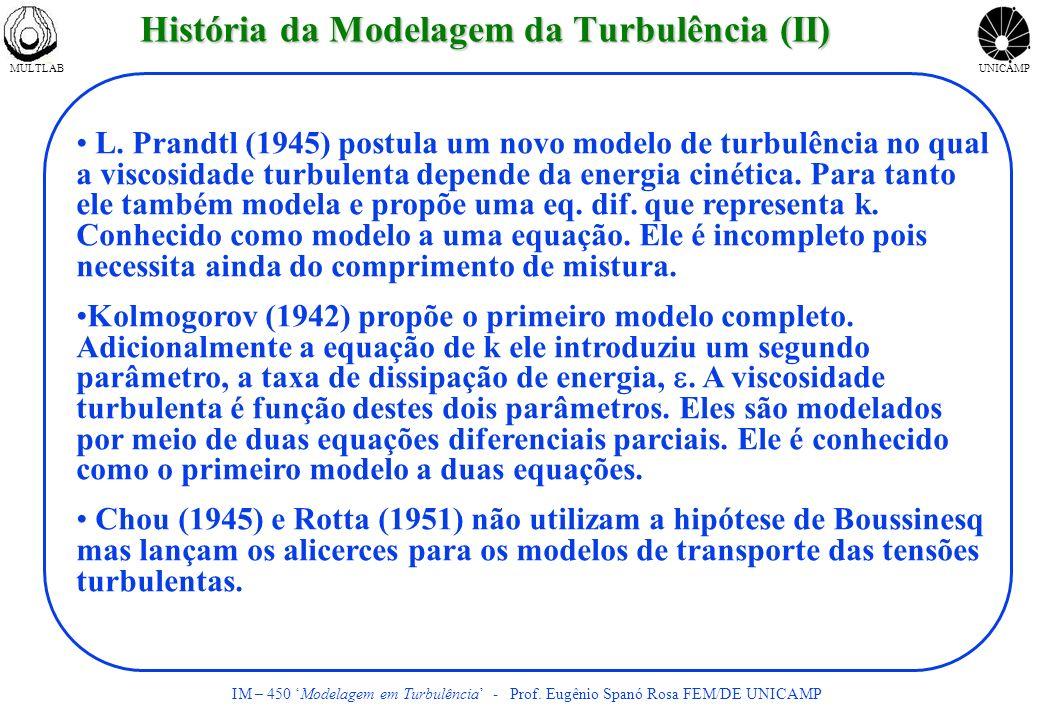 MULTLABUNICAMP IM – 450 Modelagem em Turbulência - Prof. Eugênio Spanó Rosa FEM/DE UNICAMP História da Modelagem da Turbulência (II) L. Prandtl (1945)