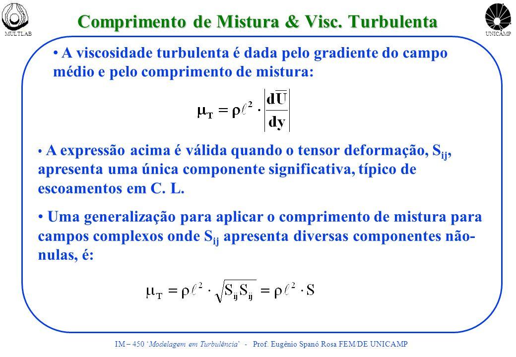 MULTLABUNICAMP IM – 450 Modelagem em Turbulência - Prof. Eugênio Spanó Rosa FEM/DE UNICAMP Comprimento de Mistura & Visc. Turbulenta A viscosidade tur