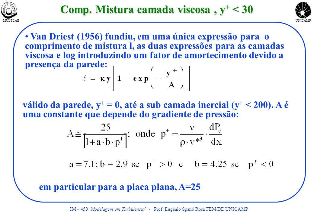 MULTLABUNICAMP IM – 450 Modelagem em Turbulência - Prof. Eugênio Spanó Rosa FEM/DE UNICAMP Comp. Mistura camada viscosa, y + < 30 Van Driest (1956) fu