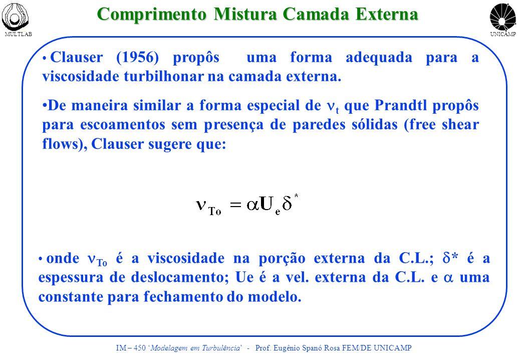 MULTLABUNICAMP IM – 450 Modelagem em Turbulência - Prof. Eugênio Spanó Rosa FEM/DE UNICAMP Comprimento Mistura Camada Externa Clauser (1956) propôs um