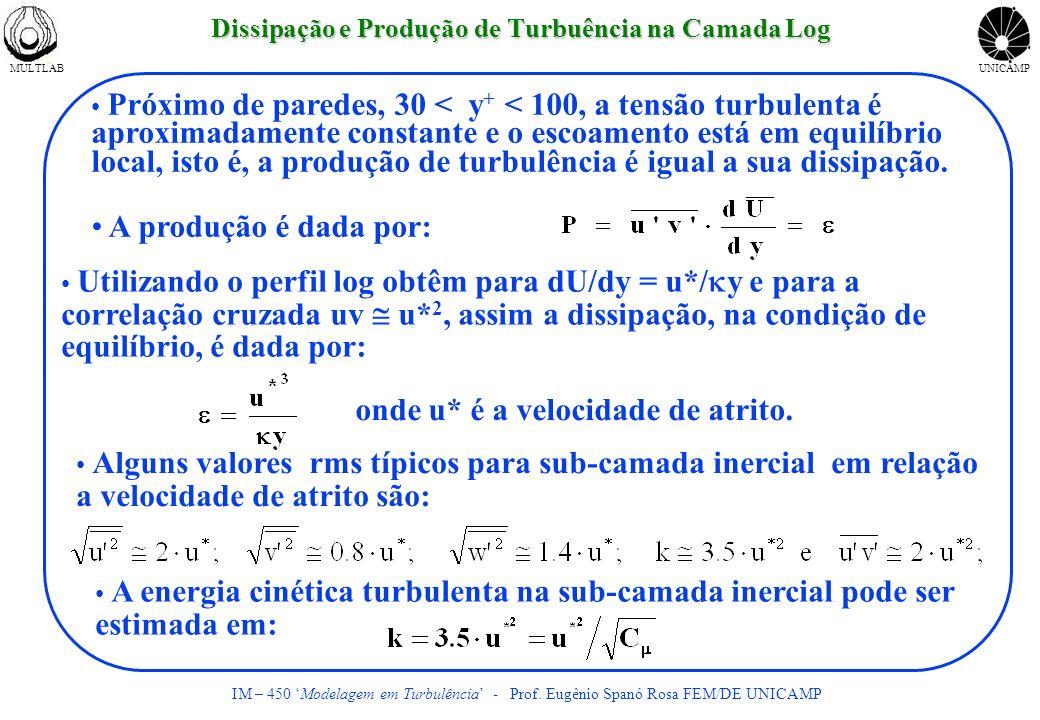 MULTLABUNICAMP IM – 450 Modelagem em Turbulência - Prof. Eugênio Spanó Rosa FEM/DE UNICAMP Dissipação e Produção de Turbuência na Camada Log Próximo d