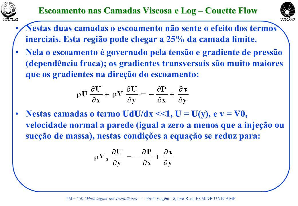 MULTLABUNICAMP IM – 450 Modelagem em Turbulência - Prof. Eugênio Spanó Rosa FEM/DE UNICAMP Escoamento nas Camadas Viscosa e Log – Couette Flow Nestas