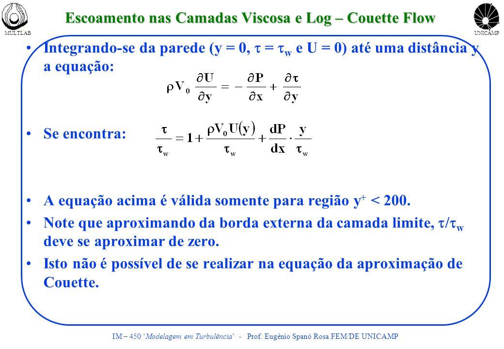 MULTLABUNICAMP IM – 450 Modelagem em Turbulência - Prof. Eugênio Spanó Rosa FEM/DE UNICAMP Escoamento nas Camadas Viscosa e Log – Couette Flow Integra