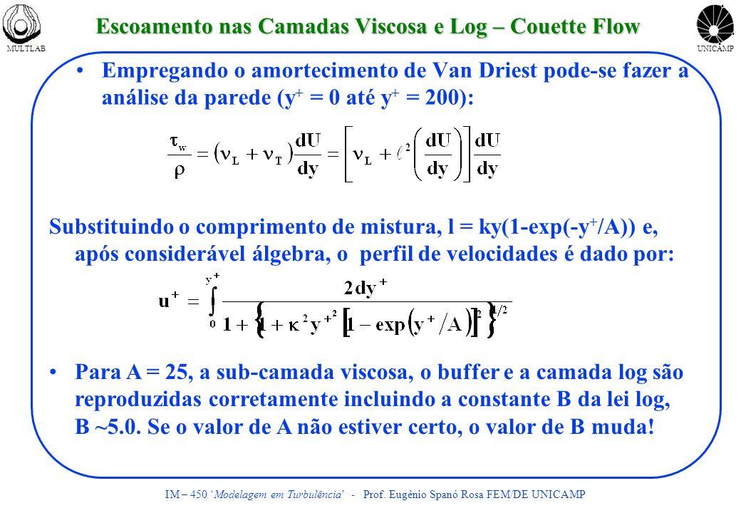 MULTLABUNICAMP IM – 450 Modelagem em Turbulência - Prof. Eugênio Spanó Rosa FEM/DE UNICAMP Escoamento nas Camadas Viscosa e Log – Couette Flow Emprega