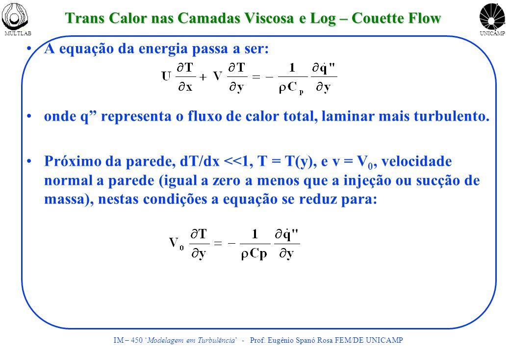 MULTLABUNICAMP IM – 450 Modelagem em Turbulência - Prof. Eugênio Spanó Rosa FEM/DE UNICAMP Trans Calor nas Camadas Viscosa e Log – Couette Flow A equa