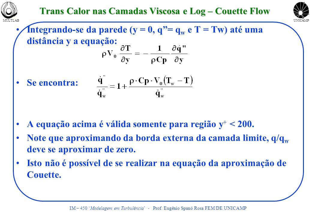 MULTLABUNICAMP IM – 450 Modelagem em Turbulência - Prof. Eugênio Spanó Rosa FEM/DE UNICAMP Trans Calor nas Camadas Viscosa e Log – Couette Flow Integr