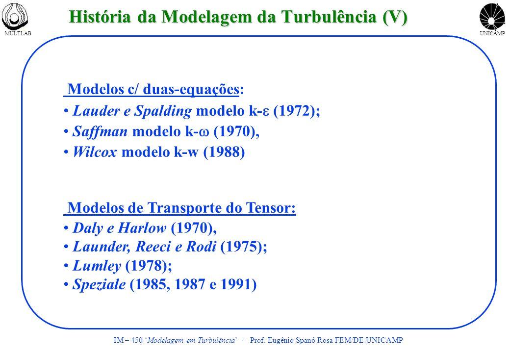 MULTLABUNICAMP IM – 450 Modelagem em Turbulência - Prof. Eugênio Spanó Rosa FEM/DE UNICAMP História da Modelagem da Turbulência (V) Modelos c/ duas-eq