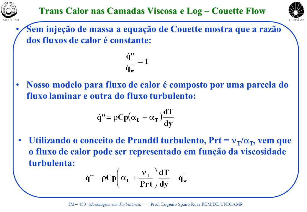 MULTLABUNICAMP IM – 450 Modelagem em Turbulência - Prof. Eugênio Spanó Rosa FEM/DE UNICAMP Trans Calor nas Camadas Viscosa e Log – Couette Flow Sem in