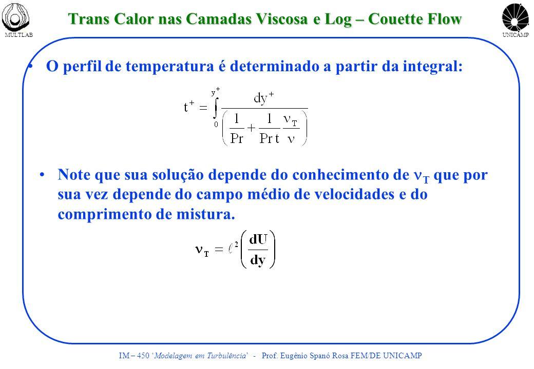 MULTLABUNICAMP IM – 450 Modelagem em Turbulência - Prof. Eugênio Spanó Rosa FEM/DE UNICAMP Trans Calor nas Camadas Viscosa e Log – Couette Flow O perf