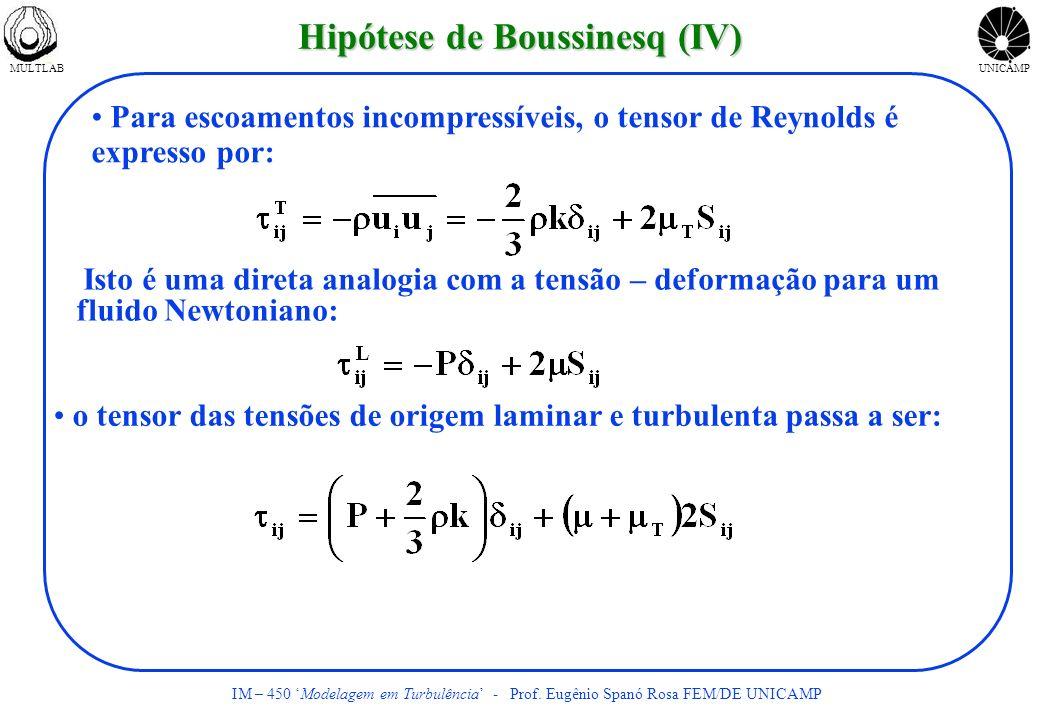 MULTLABUNICAMP IM – 450 Modelagem em Turbulência - Prof. Eugênio Spanó Rosa FEM/DE UNICAMP Hipótese de Boussinesq (IV) Para escoamentos incompressívei