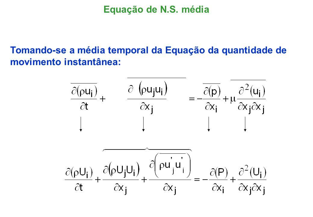 A equação do momento em termos das variáveis médias é idêntica aquela com variáveis instantâneas a exceção do termo de correlação.