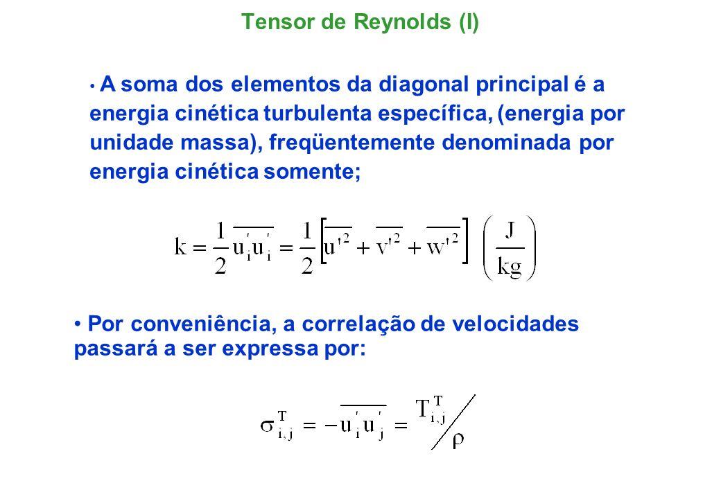 Tensor de Reynolds (III) O tensor das tensões no fluido é decomposto na sua componente média e outra devido à turbulência (flutuações das velocidades).