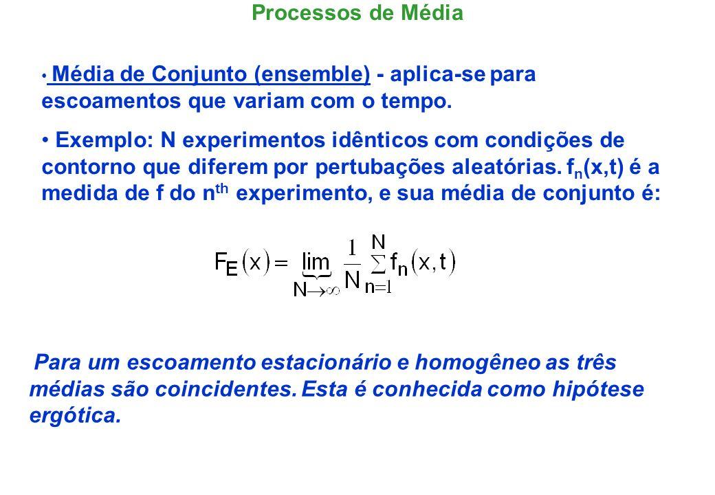 U(x,t) u(x,t) t TuTu T Média temporal p/ turbulência estacionária Decomposição de Reynolds A velocidade instantânea é dada pela soma da velocidade média e flutuações: