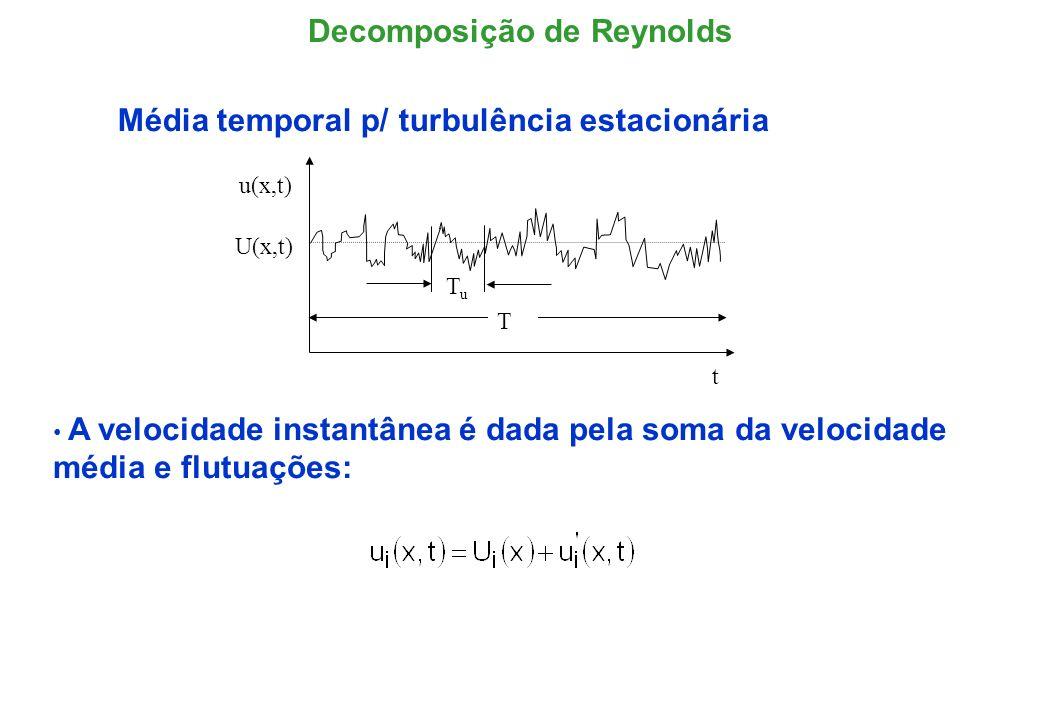 A velocidade média é estimada considerando-se que o período da flutuação, Tu é muito menor que o tempo T de aquisição: Decomposição de Reynolds A média da média é a própria média; a barra superior indica média temporal A média da flutuação é nula: