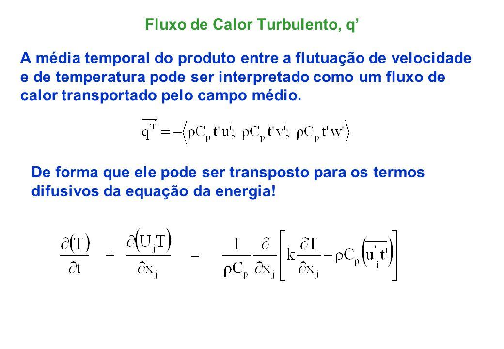 Equação das Flutuações de Temperatura Ela pode ser obtida a partir da equação do momento da flutuação que é obtida subtraindo-se a equação N.S da velocidade instantânea da eq.