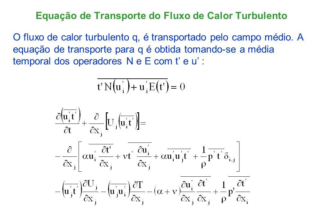 Equação de Transporte do Fluxo de Calor Turbulento (II) A equação de transporte do fluxo de calor turbulento é vetorial.