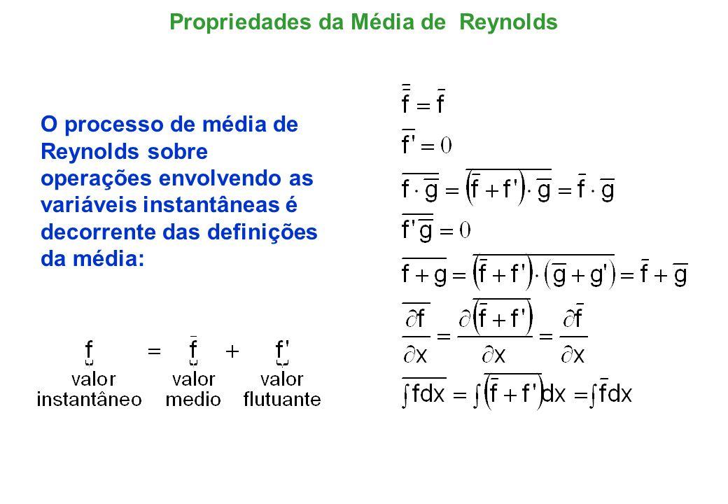 A média do produto de duas variáveis, e tem a forma: A média do produto entre uma quantidade média e outra flutuante é zero porque a média da flutuante é nula.