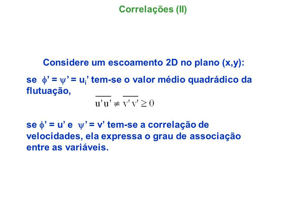 Representação instantânea das ocorrências de u e v num gráfico (x,y) u v u v u v (a)(b)(c) (a) u e v não estão correlacionados (b) u e v correlacionados; se u aumenta, v diminui e vice versa; (c) u e v correlacionados; se u aumenta, v aumenta e vice versa; Desigualdade de Schawrz : Coeficiente de correlação: Correlações (II)