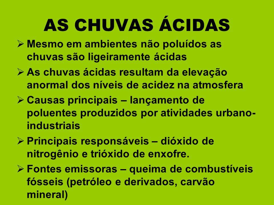 AS CHUVAS ÁCIDAS Mesmo em ambientes não poluídos as chuvas são ligeiramente ácidas As chuvas ácidas resultam da elevação anormal dos níveis de acidez