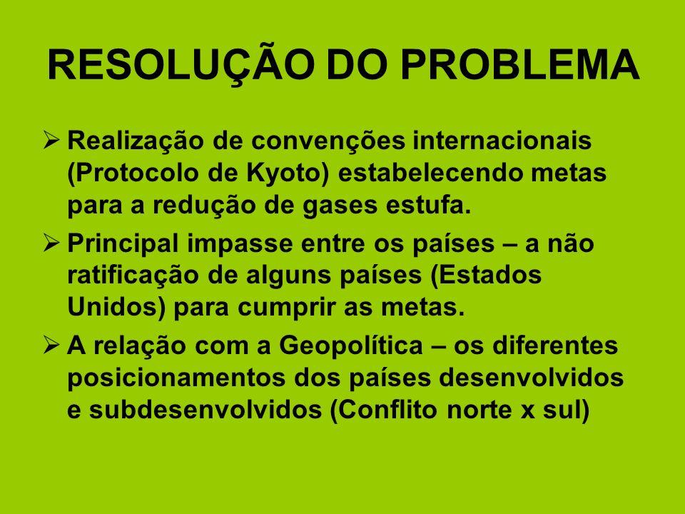 RESOLUÇÃO DO PROBLEMA Realização de convenções internacionais (Protocolo de Kyoto) estabelecendo metas para a redução de gases estufa. Principal impas