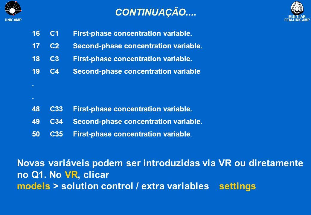 MULTLAB FEM-UNICAMP UNICAMP ESCOAMENTO DESENVOLVIDO (cont.) Para um caso 1-D, no Q1...
