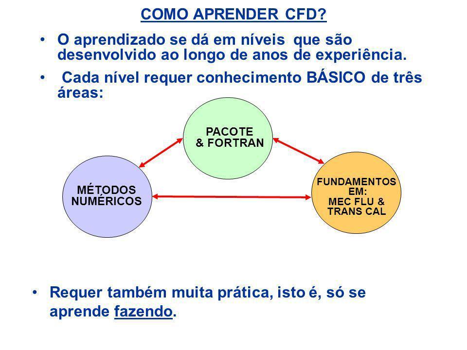 COMO APRENDER CFD? O aprendizado se dá em níveis que são desenvolvido ao longo de anos de experiência. Cada nível requer conhecimento BÁSICO de três á