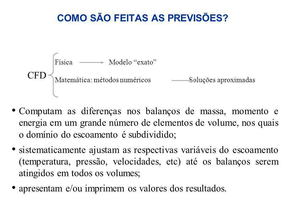 POLÍTICA DE USO Quem comprou o PHOENICS.A CPG-FEM por meio de um processo licitatório.