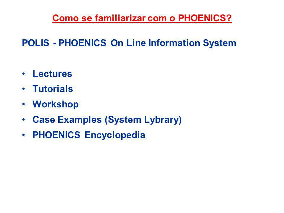 Como se familiarizar com o PHOENICS? POLIS - PHOENICS On Line Information System Lectures Tutorials Workshop Case Examples (System Lybrary) PHOENICS E