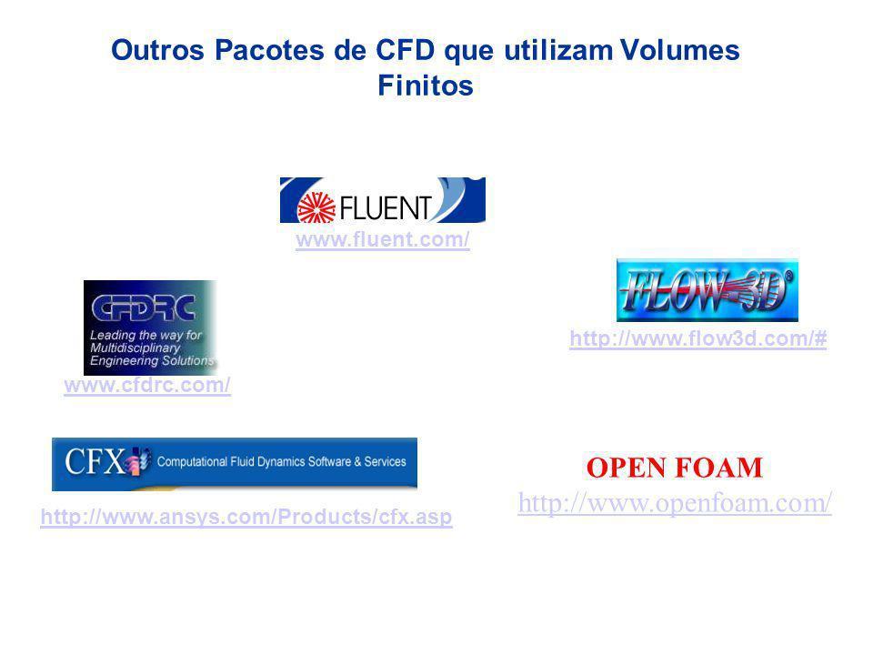 Outros Pacotes de CFD que utilizam Volumes Finitos www.fluent.com/ www.cfdrc.com/ http://www.flow3d.com/# http://www.ansys.com/Products/cfx.asp OPEN F