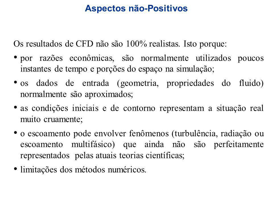 Aspectos não-Positivos Os resultados de CFD não são 100% realistas. Isto porque: por razões econômicas, são normalmente utilizados poucos instantes de