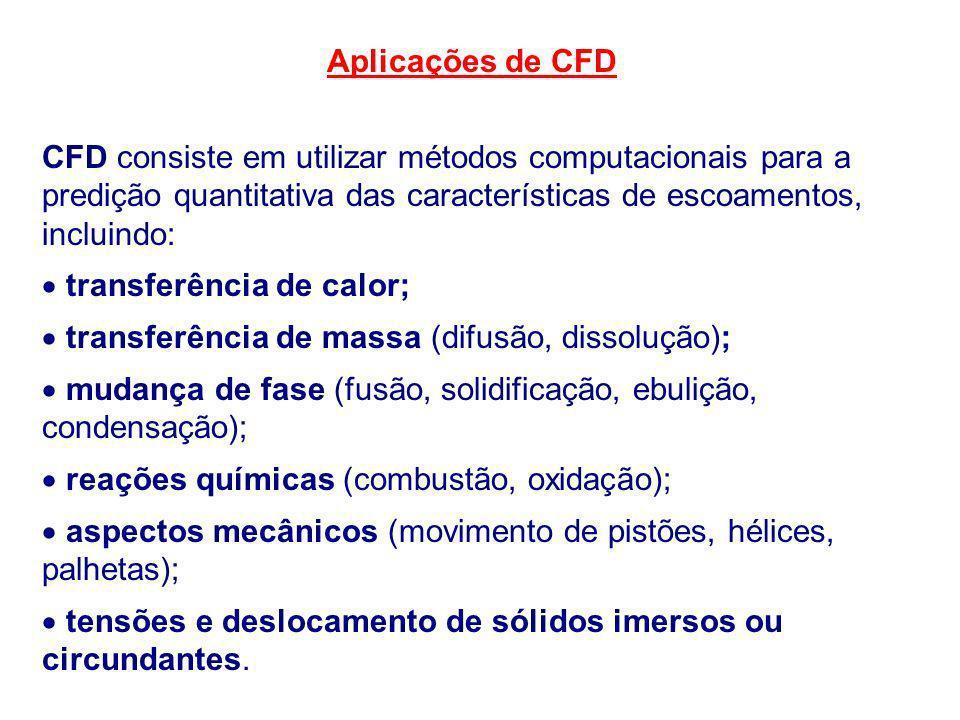 Aplicações de CFD CFD consiste em utilizar métodos computacionais para a predição quantitativa das características de escoamentos, incluindo: transfer