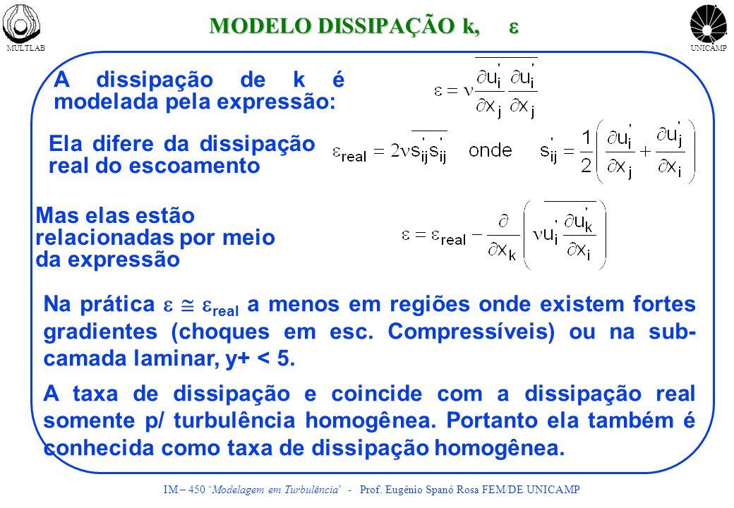 MULTLABUNICAMP IM – 450 Modelagem em Turbulência - Prof. Eugênio Spanó Rosa FEM/DE UNICAMP A dissipação de k é modelada pela expressão: Ela difere da