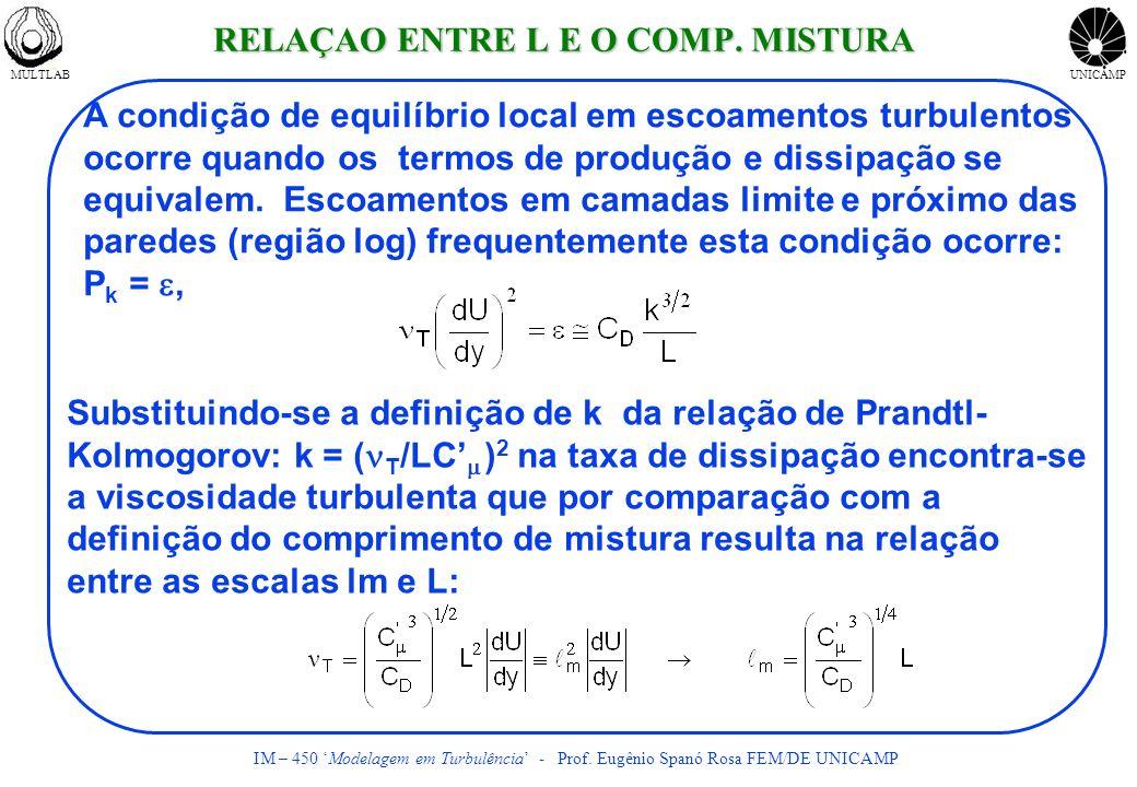 MULTLABUNICAMP IM – 450 Modelagem em Turbulência - Prof. Eugênio Spanó Rosa FEM/DE UNICAMP Substituindo-se a definição de k da relação de Prandtl- Kol