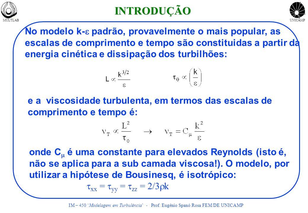 MULTLABUNICAMP IM – 450 Modelagem em Turbulência - Prof. Eugênio Spanó Rosa FEM/DE UNICAMP No modelo k- padrão, provavelmente o mais popular, as escal