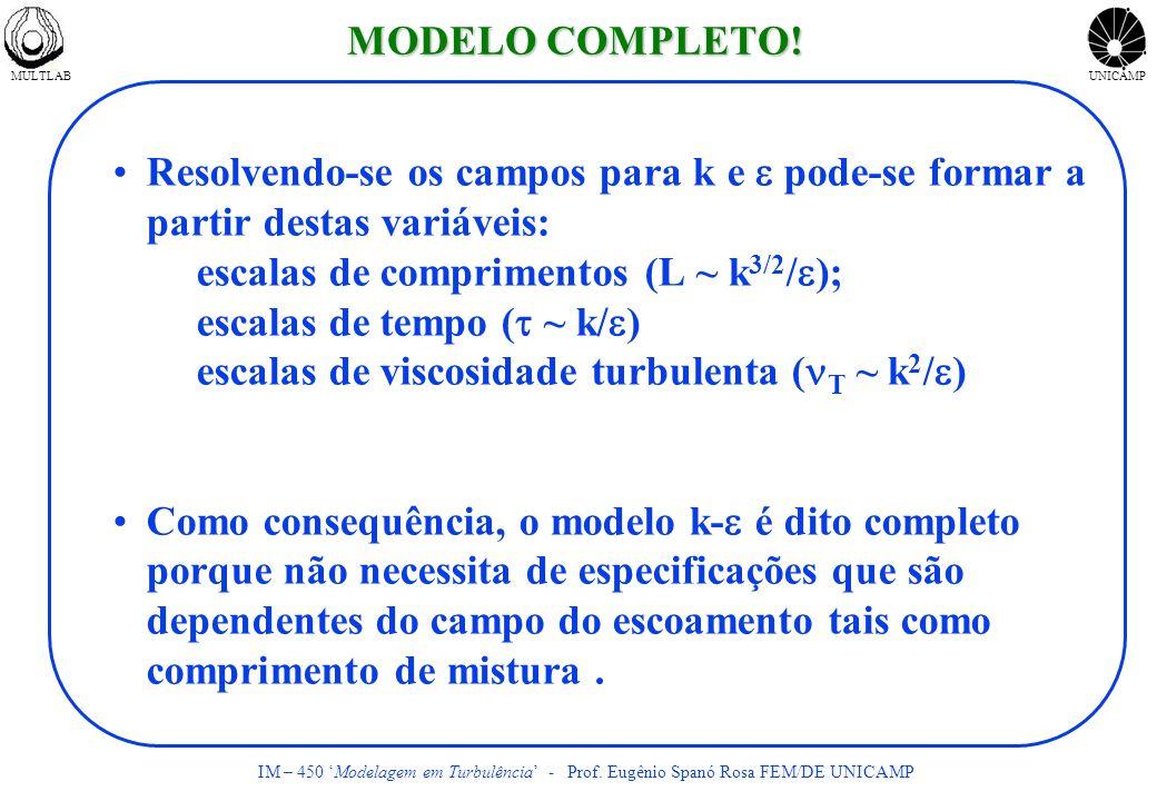 MULTLABUNICAMP IM – 450 Modelagem em Turbulência - Prof. Eugênio Spanó Rosa FEM/DE UNICAMP MODELO COMPLETO! Resolvendo-se os campos para k e pode-se f