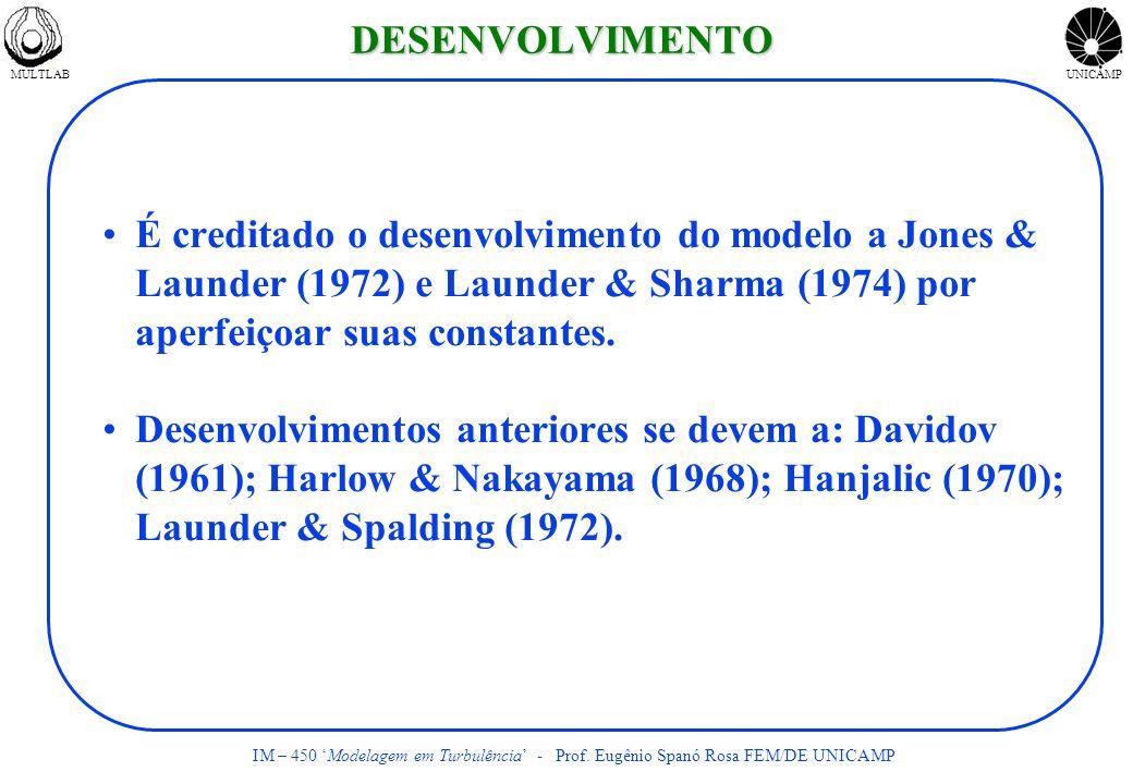 MULTLABUNICAMP IM – 450 Modelagem em Turbulência - Prof. Eugênio Spanó Rosa FEM/DE UNICAMP DESENVOLVIMENTO É creditado o desenvolvimento do modelo a J