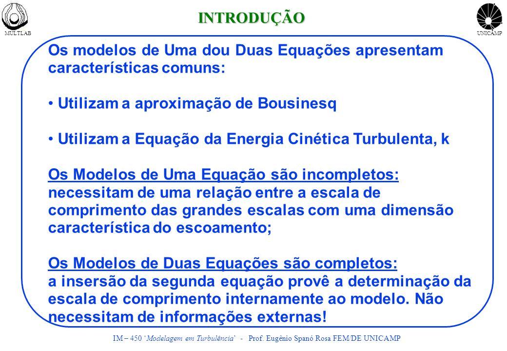 MULTLABUNICAMP IM – 450 Modelagem em Turbulência - Prof. Eugênio Spanó Rosa FEM/DE UNICAMP Os modelos de Uma dou Duas Equações apresentam característi