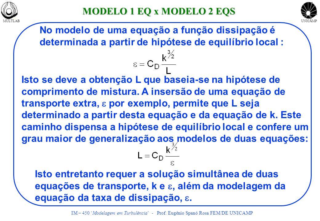 MULTLABUNICAMP IM – 450 Modelagem em Turbulência - Prof. Eugênio Spanó Rosa FEM/DE UNICAMP No modelo de uma equação a função dissipação é determinada
