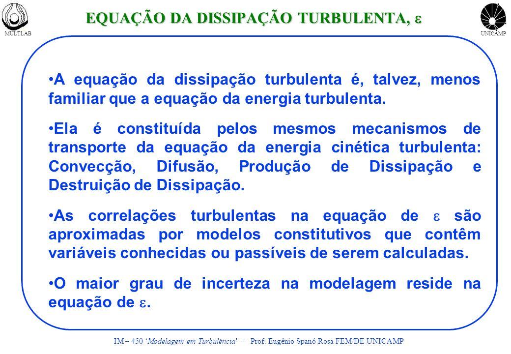 MULTLABUNICAMP IM – 450 Modelagem em Turbulência - Prof. Eugênio Spanó Rosa FEM/DE UNICAMP A equação da dissipação turbulenta é, talvez, menos familia