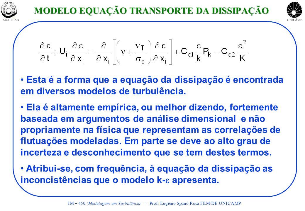 MULTLABUNICAMP IM – 450 Modelagem em Turbulência - Prof. Eugênio Spanó Rosa FEM/DE UNICAMP Esta é a forma que a equação da dissipação é encontrada em