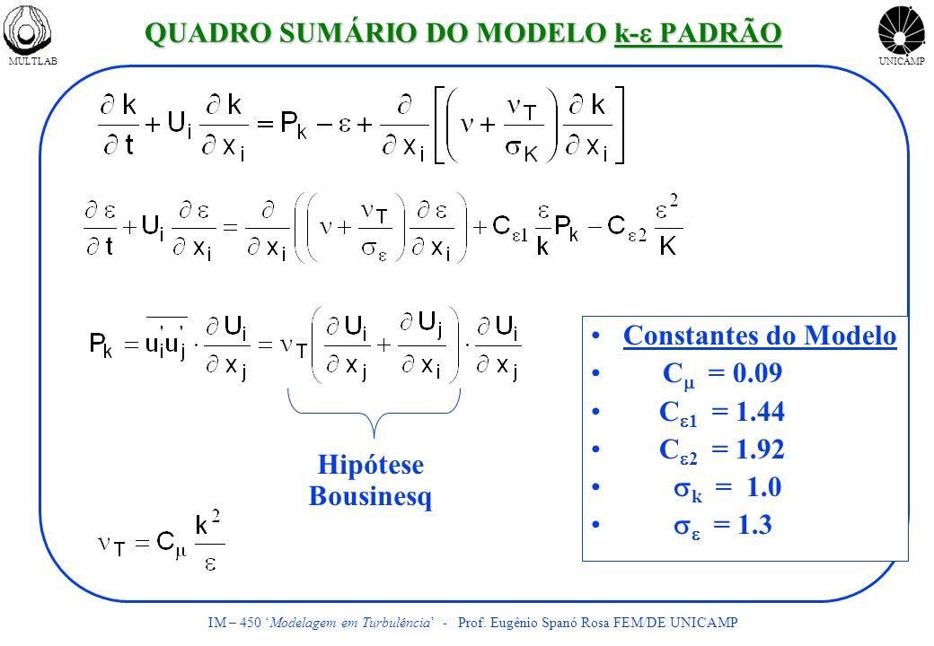 MULTLABUNICAMP IM – 450 Modelagem em Turbulência - Prof. Eugênio Spanó Rosa FEM/DE UNICAMP Constantes do Modelo C = 0.09 C 1 = 1.44 C 2 = 1.92 k = 1.0