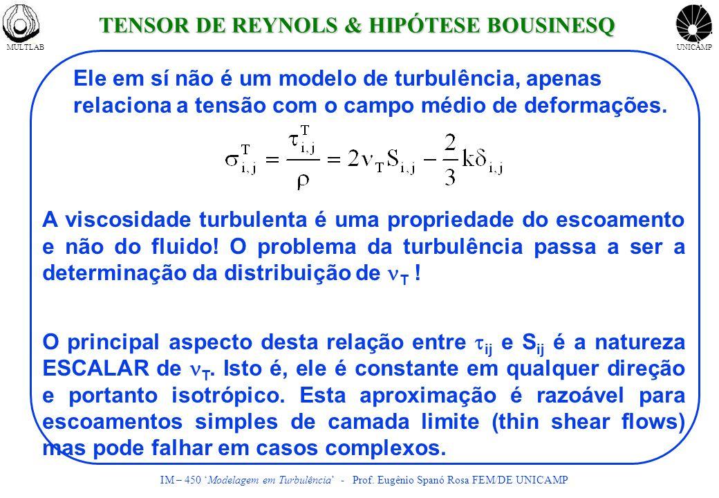 MULTLABUNICAMP IM – 450 Modelagem em Turbulência - Prof. Eugênio Spanó Rosa FEM/DE UNICAMP Ele em sí não é um modelo de turbulência, apenas relaciona