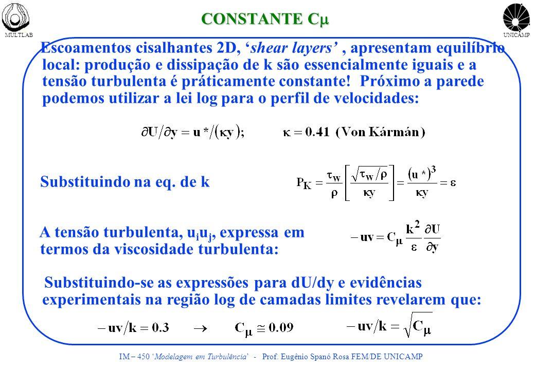 MULTLABUNICAMP IM – 450 Modelagem em Turbulência - Prof. Eugênio Spanó Rosa FEM/DE UNICAMP Escoamentos cisalhantes 2D, shear layers, apresentam equilí