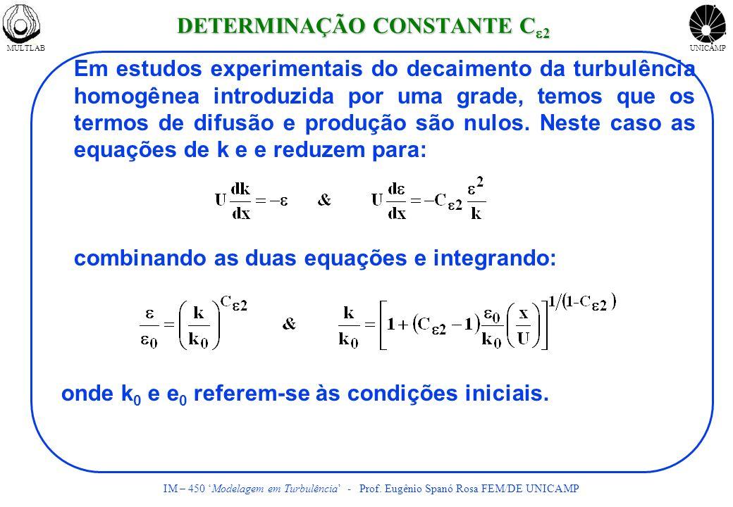 MULTLABUNICAMP IM – 450 Modelagem em Turbulência - Prof. Eugênio Spanó Rosa FEM/DE UNICAMP Em estudos experimentais do decaimento da turbulência homog