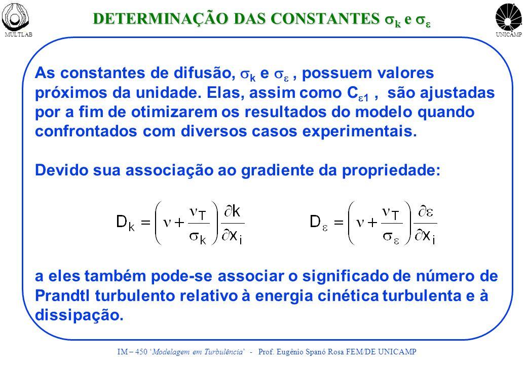 MULTLABUNICAMP IM – 450 Modelagem em Turbulência - Prof. Eugênio Spanó Rosa FEM/DE UNICAMP As constantes de difusão, k e, possuem valores próximos da
