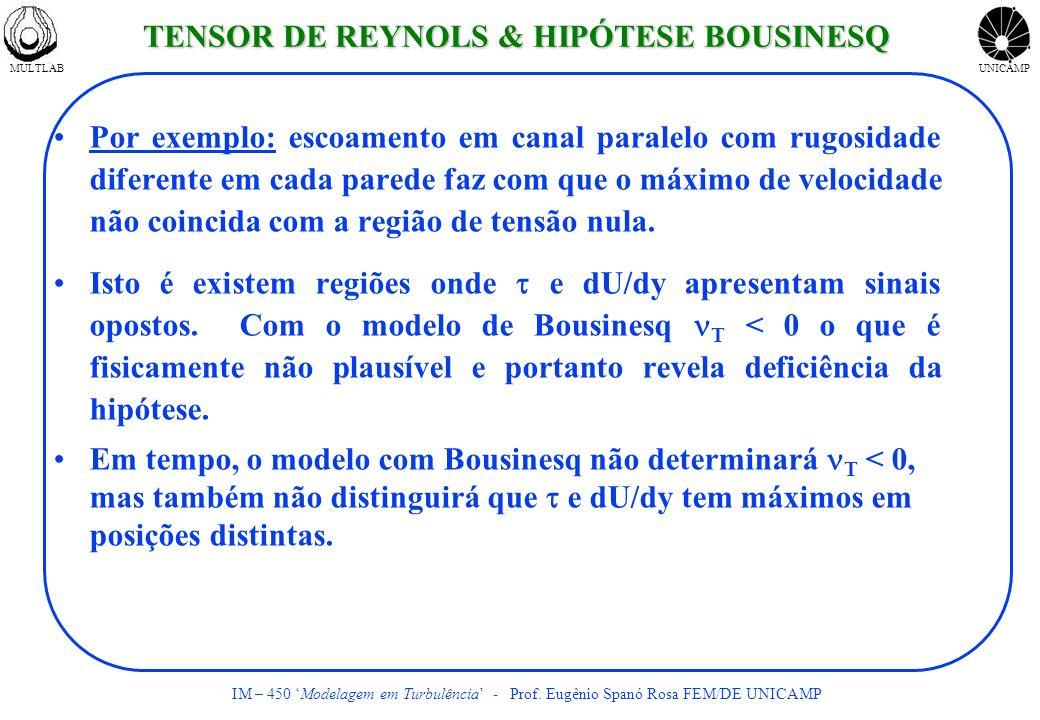 MULTLABUNICAMP IM – 450 Modelagem em Turbulência - Prof. Eugênio Spanó Rosa FEM/DE UNICAMP TENSOR DE REYNOLS & HIPÓTESE BOUSINESQ Por exemplo: escoame