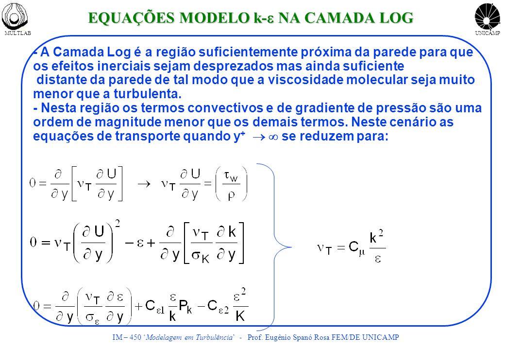 MULTLABUNICAMP IM – 450 Modelagem em Turbulência - Prof. Eugênio Spanó Rosa FEM/DE UNICAMP - A Camada Log é a região suficientemente próxima da parede