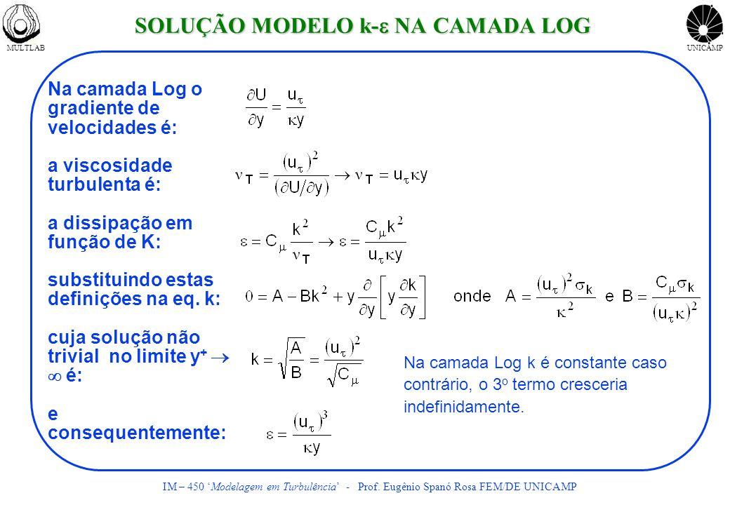 MULTLABUNICAMP IM – 450 Modelagem em Turbulência - Prof. Eugênio Spanó Rosa FEM/DE UNICAMP Na camada Log o gradiente de velocidades é: a viscosidade t