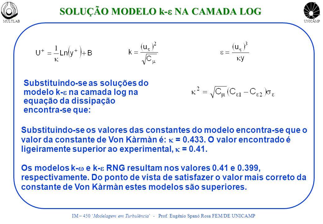 MULTLABUNICAMP IM – 450 Modelagem em Turbulência - Prof. Eugênio Spanó Rosa FEM/DE UNICAMP Substituindo-se as soluções do modelo k- na camada log na e