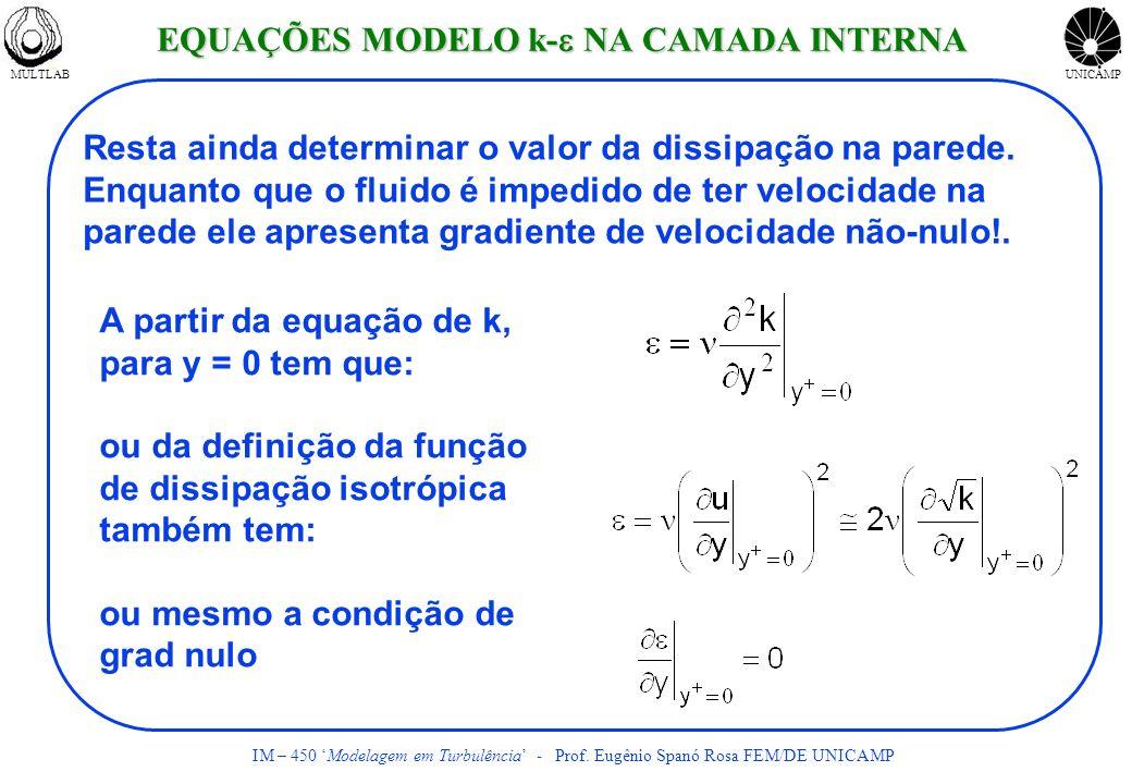 MULTLABUNICAMP IM – 450 Modelagem em Turbulência - Prof. Eugênio Spanó Rosa FEM/DE UNICAMP Resta ainda determinar o valor da dissipação na parede. Enq